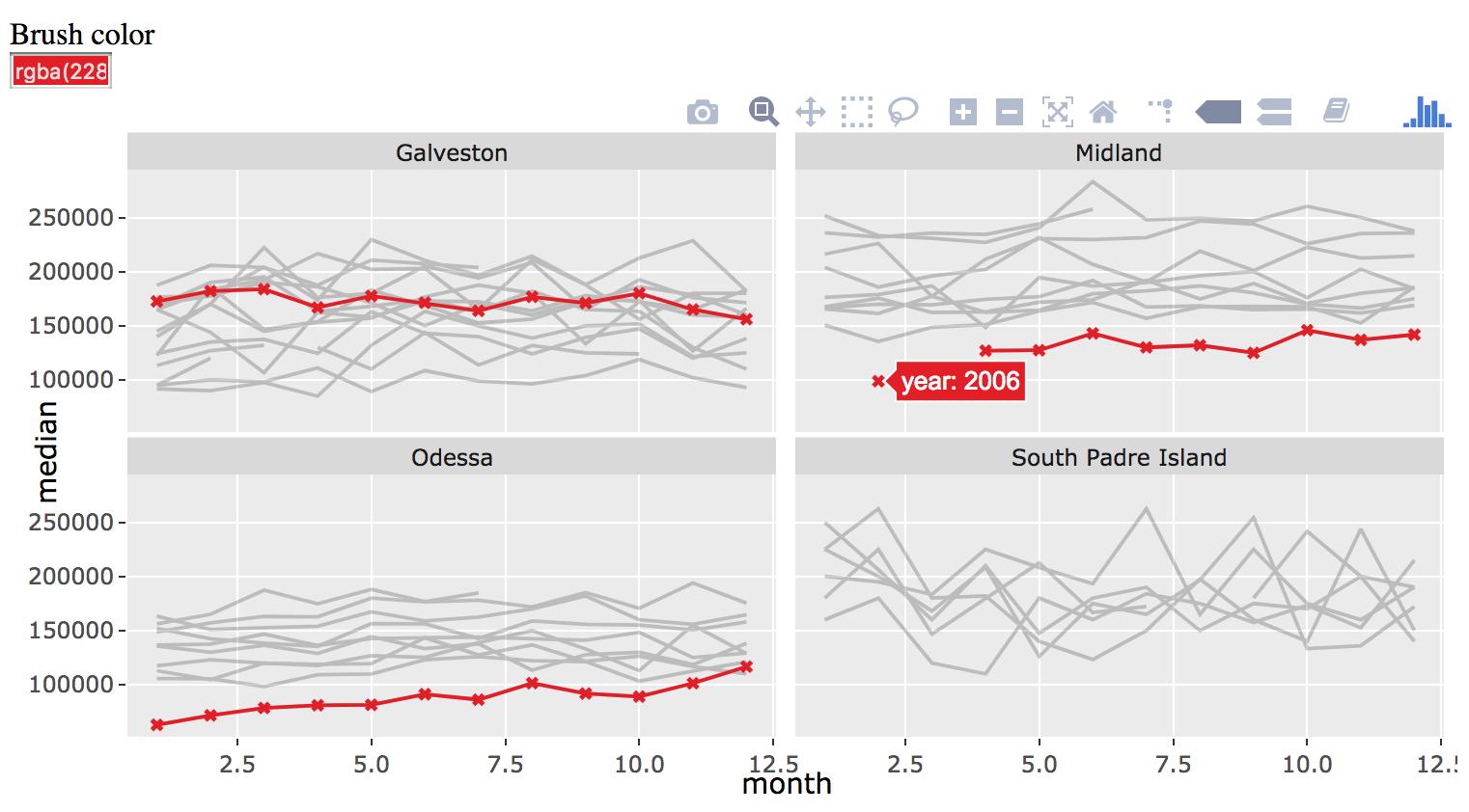 Interactive dataviz on the web with R & plotly